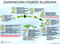 zagraniczne_podroze_sluzbowe_small